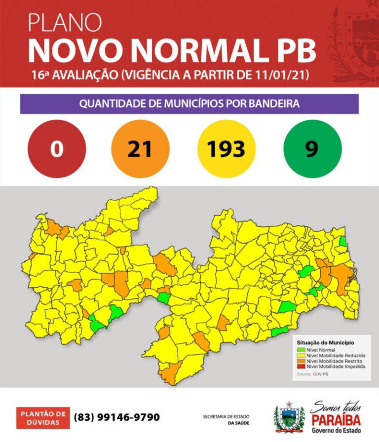 Primeira avaliação de 2021 aponta redução de municípios nas bandeiras vermelha e laranja